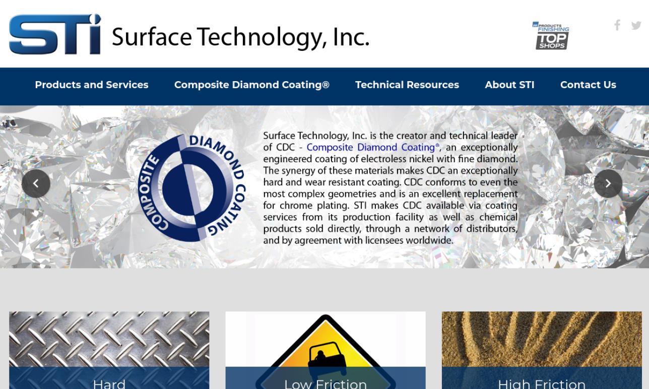 Surface Technology, Inc.